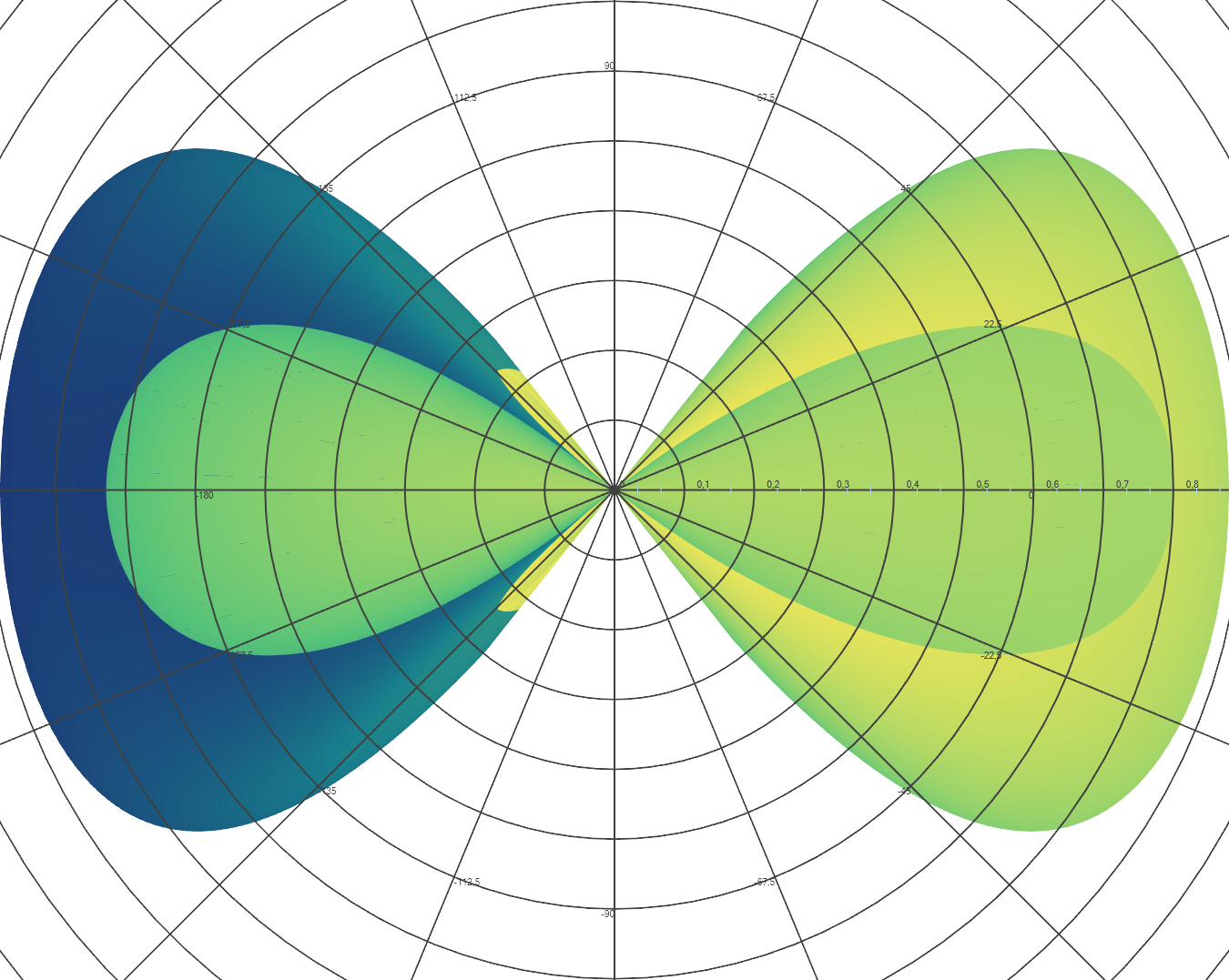 Spherical_in_XY_projection