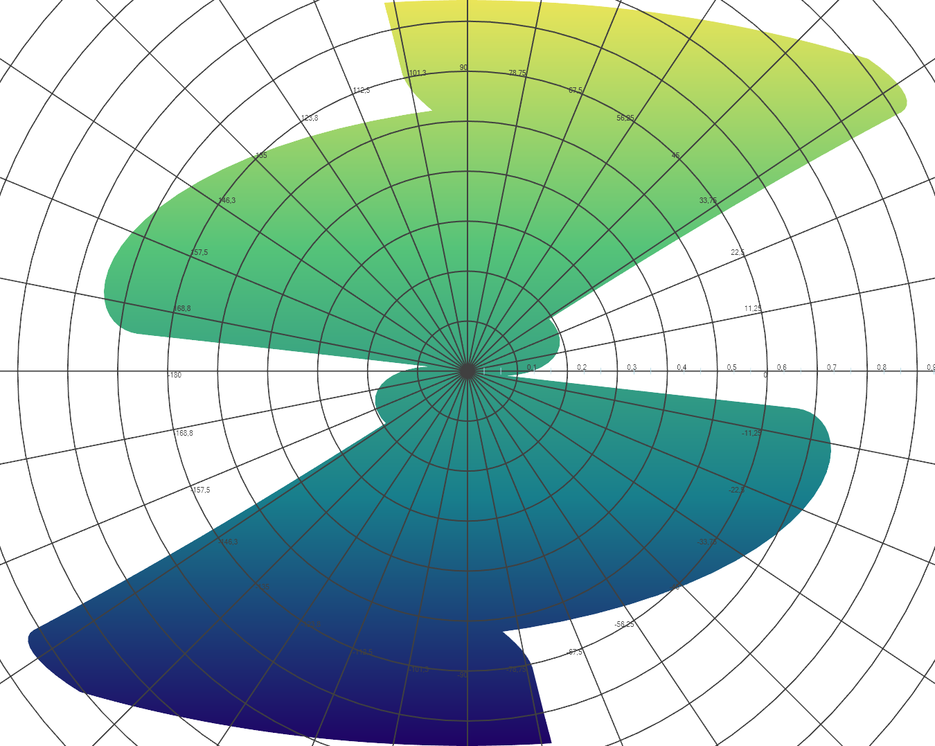 Spherical_in_XZ_projection