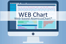 Web/WinForms Chart