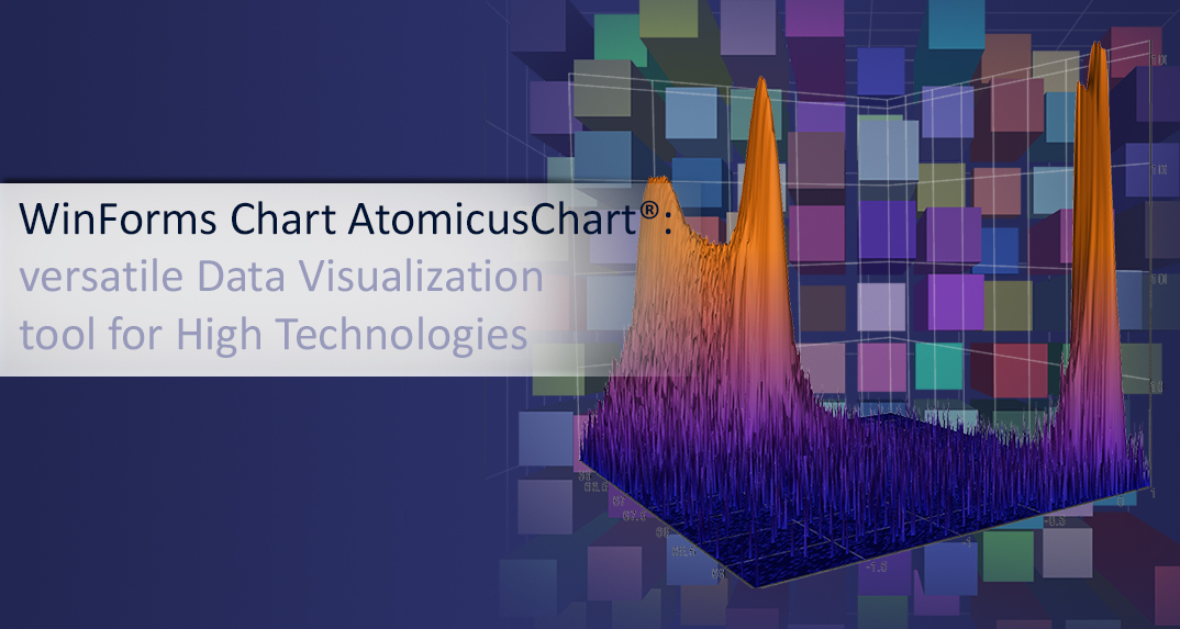 Windows Forms Chart - Atomicus Chart